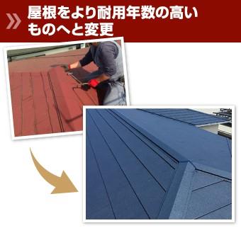 屋根をより耐用年数の高いものへと変更