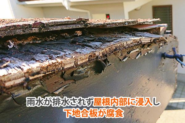 雨水が排水されず屋根内部に浸入し下地合板が腐食