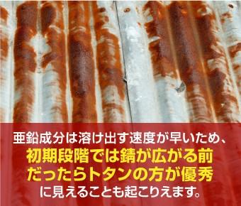 亜鉛成分は溶け出す速度が早いため、初期段階では錆が広がる前だったらトタンの方が優秀に見えることも起こりえます。