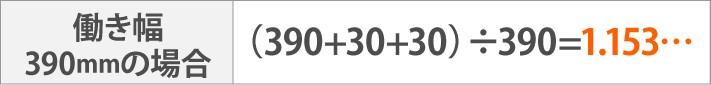 働き幅 390mmの場合(390+30+30)÷390=1.153…