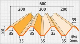 折半屋根の寸法