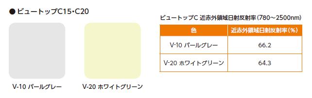 ビュートップC15/C20 カラーバリエーション