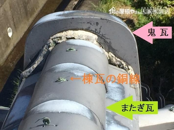 鬼瓦とまたぎ瓦を繋ぐ漆喰の劣化。棟瓦銅線の劣化。