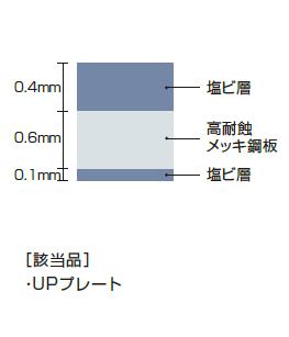 UPプレートの材質