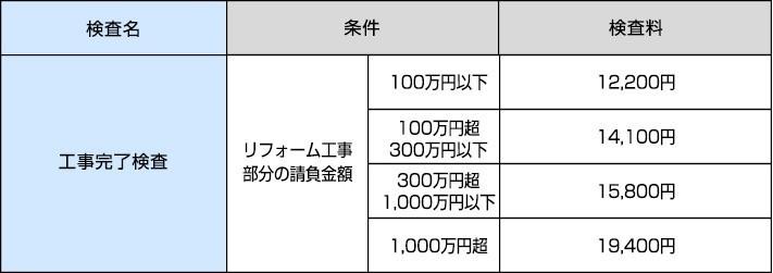 kashihoken141-columns1