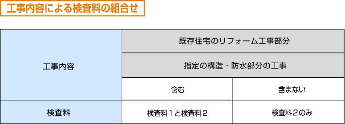kashihoken151-columns1