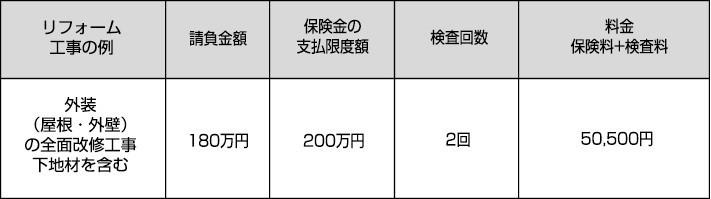 kashihoken161-columns1