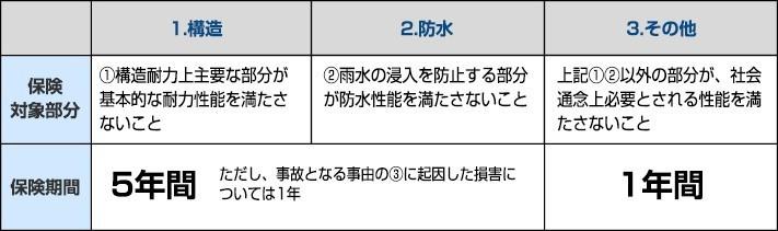 kashihoken81-columns1