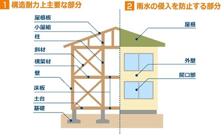 kashihoken91-columns1