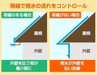 kouji-amadoi8-jup-simple