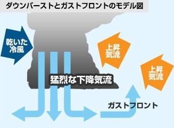 kouji-bankin12-jup-columns2