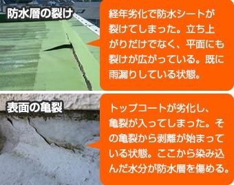 kouji-bousui14-simple