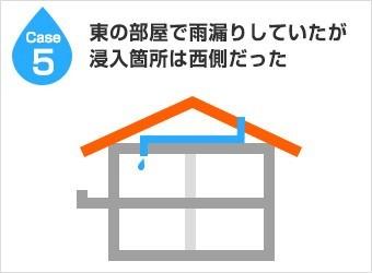 kouji-bousui20-columns2