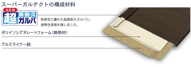roof_zairyo_image01