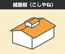 yane-keijou10-jup-columns3