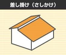 yane-keijou11-jup-columns3