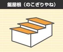 yane-keijou14-jup-columns3