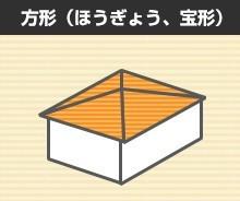 yane-keijou4-jup-columns3