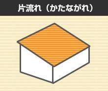 yane-keijou6-jup-columns3